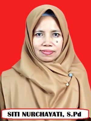 Siti Nurcahyati, S.Pd
